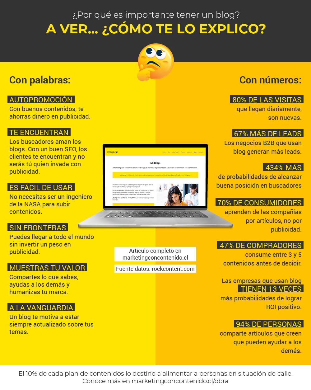 por qué es importante tener un blog infografia