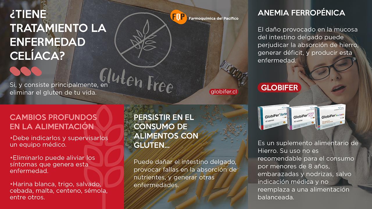 Tratamiento Enfermedad Celiaca Infografia